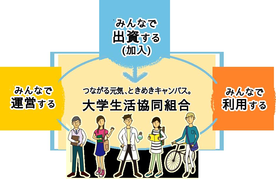 埼玉 大学 web